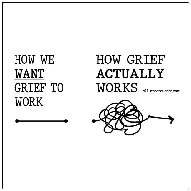 How Grief Actually Works Quote